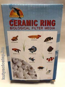Kerámia gyűrű